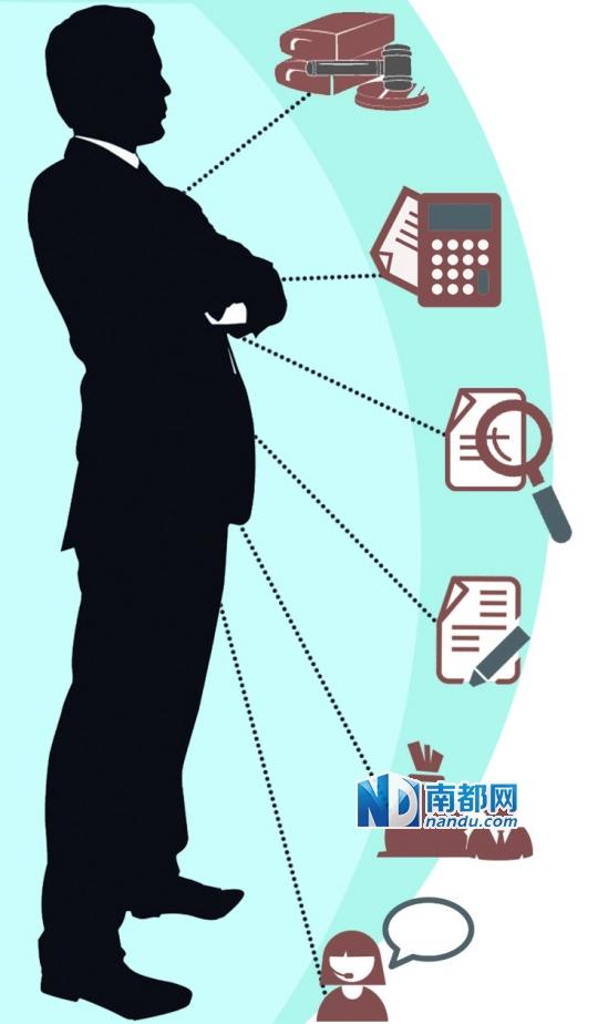 《香港特别行政区和澳门特别行政区律师事务所与内地律师事务所在广东