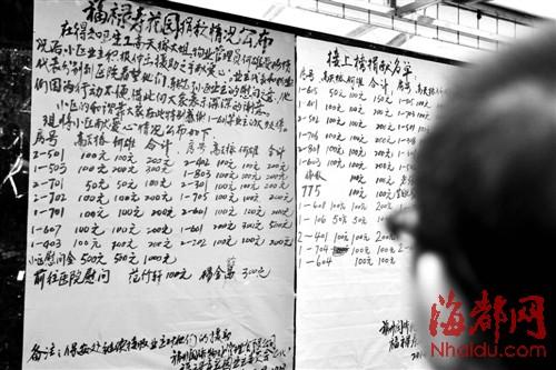 福州福禄寿小区 保洁员骨折居民自发捐助|小区|物业