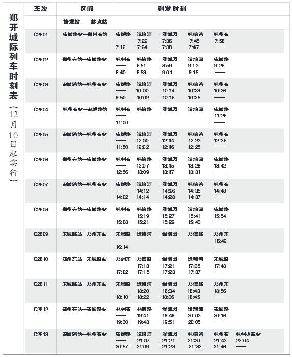 郑开城际列车时刻表出炉 全程票价可能13元 1