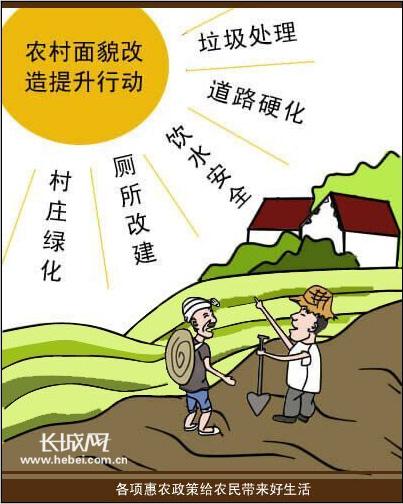 [农村面貌改造提升]各项惠农政策给农民带来好