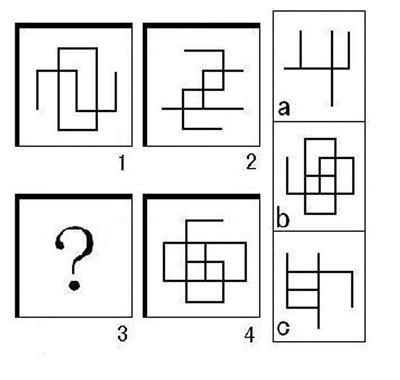 图1-4按一定规律排列.根据已有图形的变化规律,在问号处填上a、b