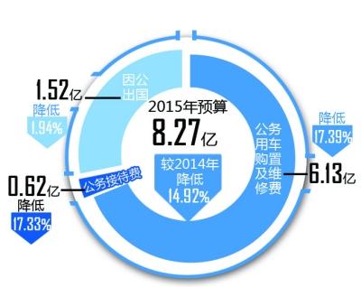 经济与社会_...次纳入国家国民经济与社会发展统计公报
