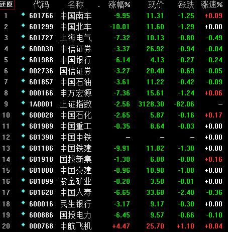 同花顺独家揭示自选股反向指标:三月这些股票