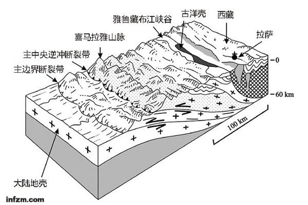 地球内部结构ppt