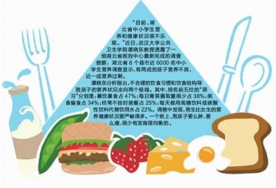 热量蛋白质过剩 铁钙锌维生素缺乏|零食|生长发