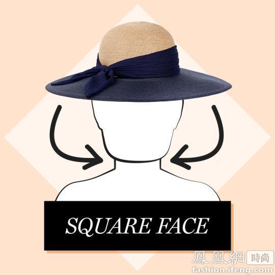 教你选择适合自己脸型的帽子