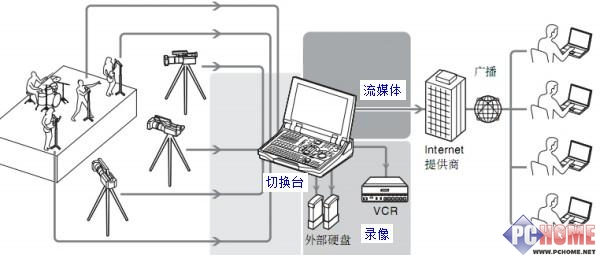 菜鸟也能拍大片 华为p8大导演app测试-手机凤凰网