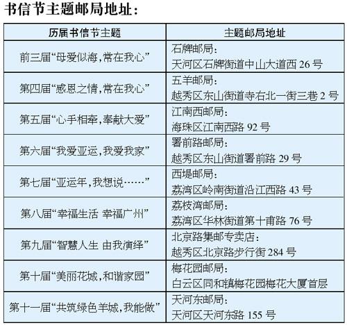 第十二届广州市中小学生书信节|师生|学籍吗要学生小学图片
