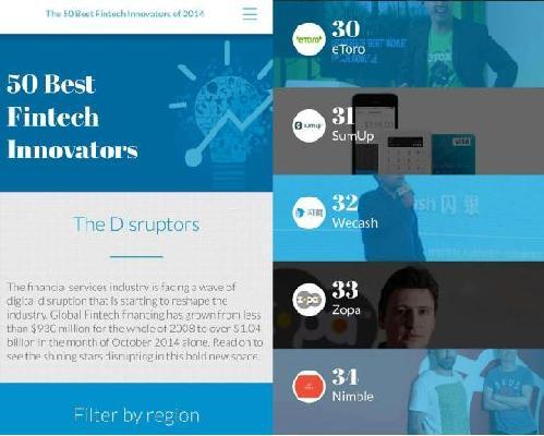 Wecash闪银获评全球金融科技创新50强