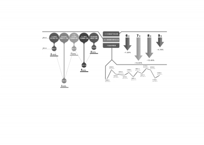 rc桥式振荡电路仿真图