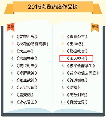 """QQ浏览器发布的""""2015最具口碑作品榜"""""""