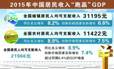 19年经济发展方向_... 地方两会展望19年经济 政策前景