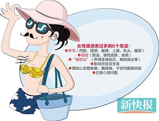 南京8岁女童来月经 都是激素惹的祸