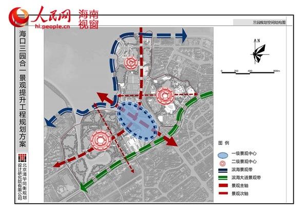 三园规划空间结构图