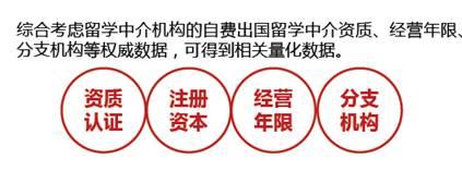 印度留学生对中国评价 中国留学生美国就业难 - 点击图片进入下一页