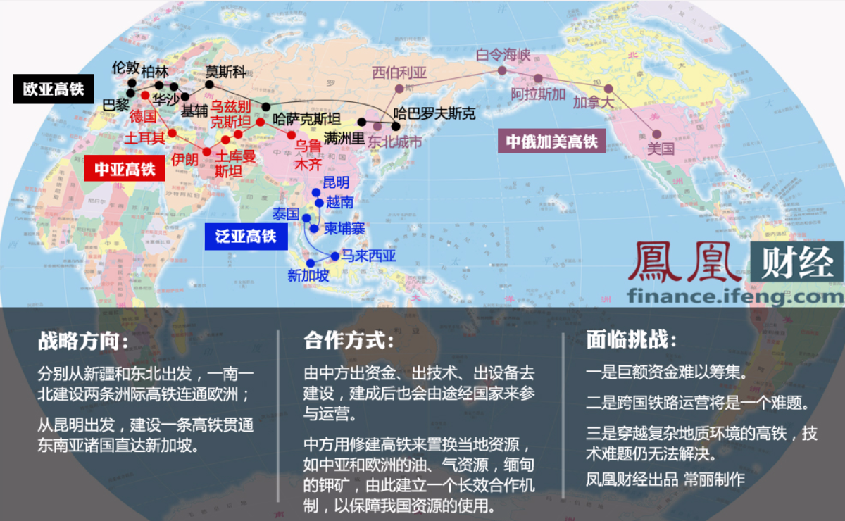 中国高铁地图