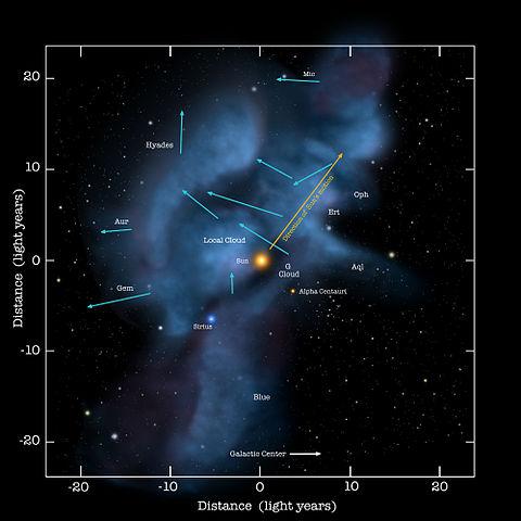 宇宙的种子吉他谱-位于超新星冲击波、年轻恒星风、星际磁场和紊流运动之间,星际介质