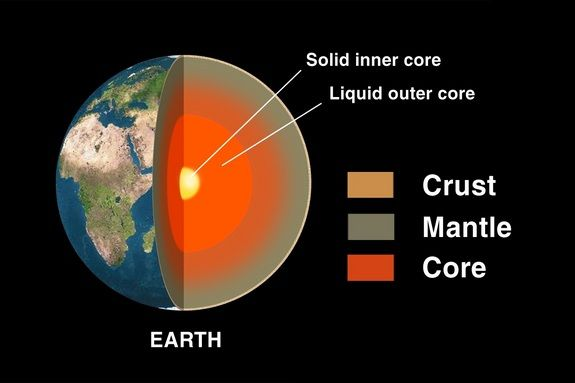 地球核心处似乎有些不对劲 原为熔铁导致地震波减速