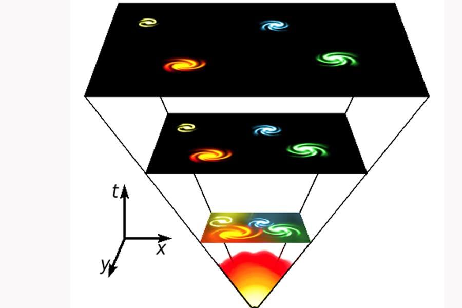 那么,大爆炸前还有物质存在吗?科学家认为宇宙膨胀引发了时空织布里的涟漪引力波。而且膨胀轻易的抹去了之前的任何记录,因此我们无法确定大爆炸前是否有其它宇宙存在,我们只能假设多重宇宙存在的可能性。