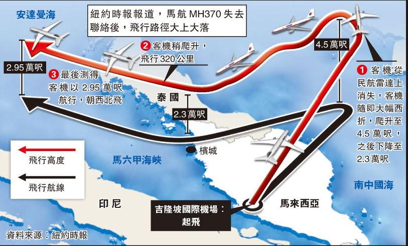 关于马航MH370机长的七保险代理人资格证号个疑点
