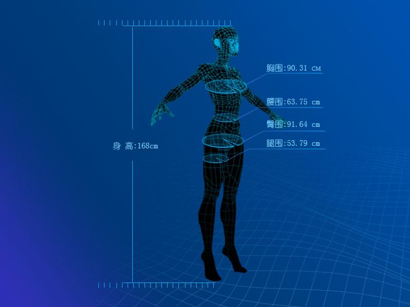 上图所示的三围数据是怎么计算出来的呢?
