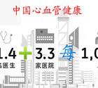 中国心血管健康