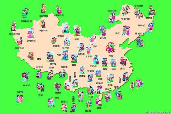 周知,中国共有56个民族,其中包括占人口绝大多数的汉族和55个少