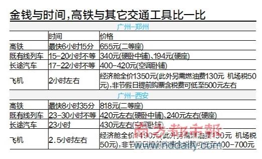 从广州直达郑州,西安 今天起高铁和飞机抢客
