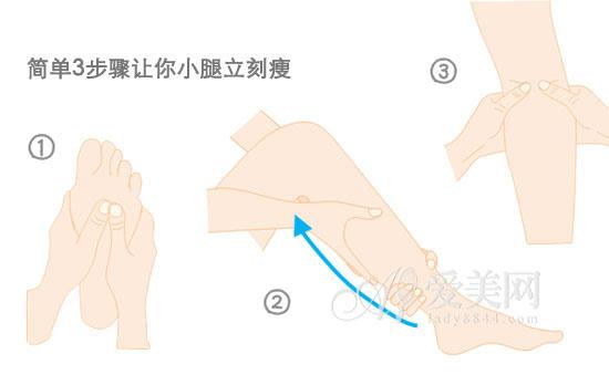 3步快速瘦小腿v小腿淋巴小腿不再硬梆梆刷脂要跑多久图片