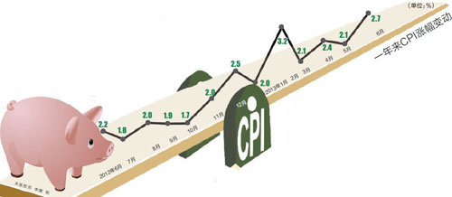 中国经济下行风险_cpi与ppi剪刀差扩大经济存下行风险