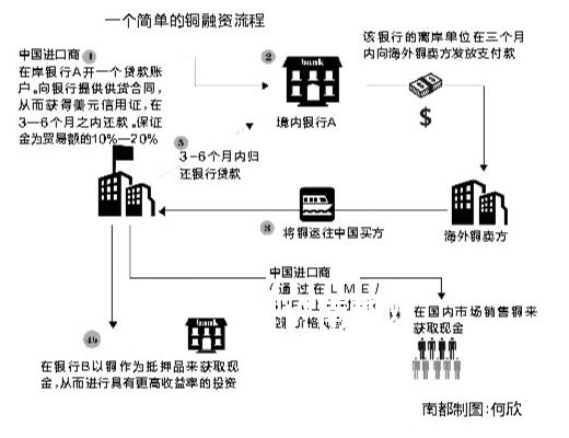 电路 电路图 电子 设计 素材 原理图 520_400