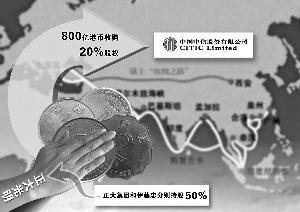 亚洲三巨头中信股份、正大和伊藤忠联姻 交易额800亿港元