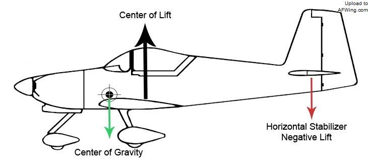 气动电路接线原理图