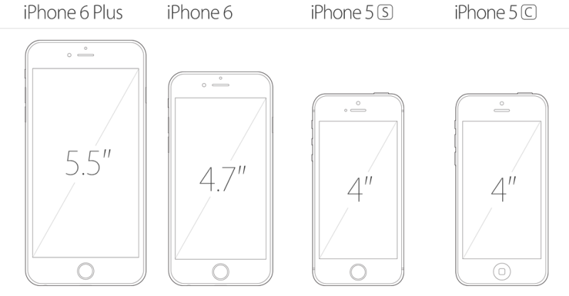 iPhone-screen-sizes-800x416