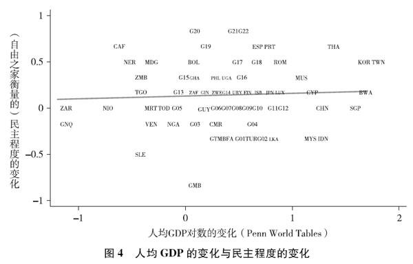 关于中国,我想简要提几点.如我所说,我并不是一个中国问题专家,