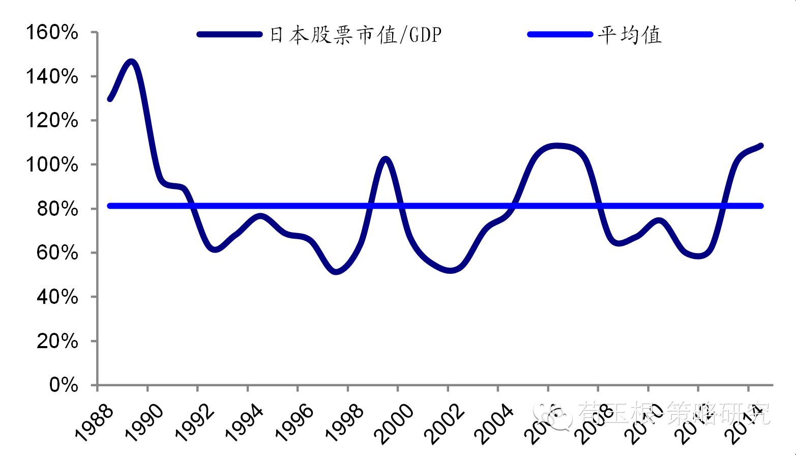 台湾90年gdp_台湾gdp