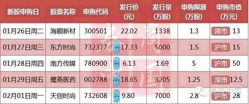 2015金融行业排名