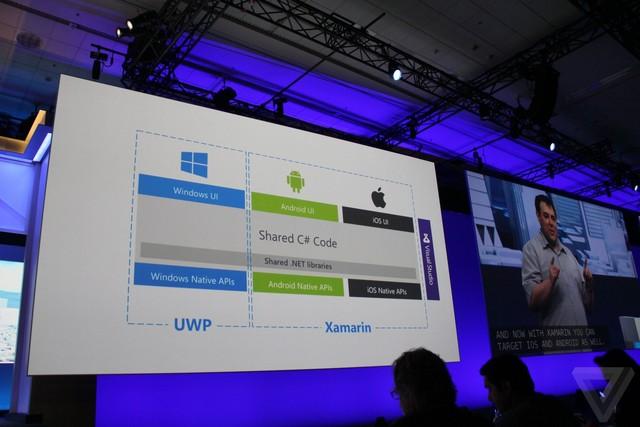 Build 2016综述