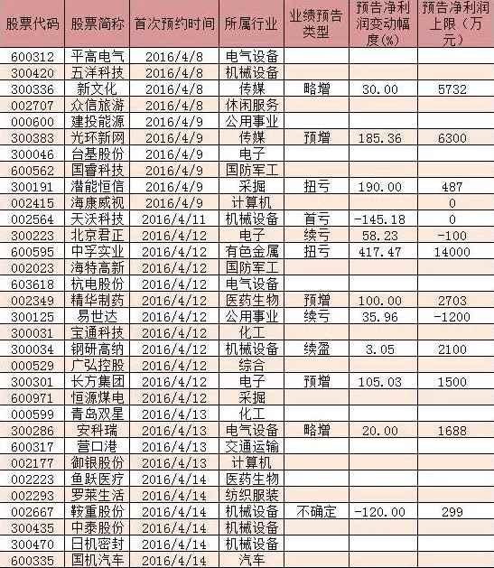 功夫送彩金娱乐网站