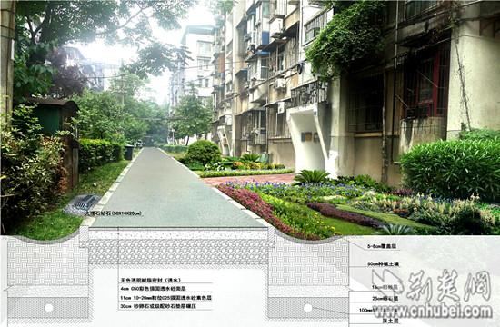 武汉海绵城市规划设计导则 公园广场一半面积须透水