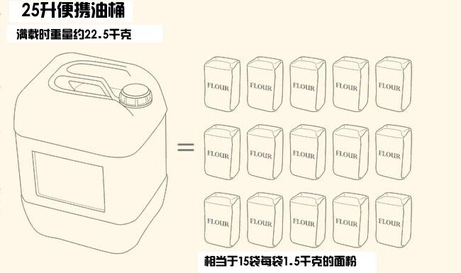 大油桶自制小船图片