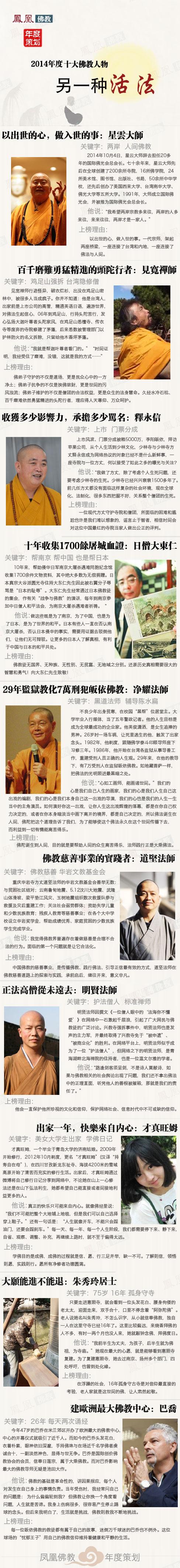 2014佛教年度人物