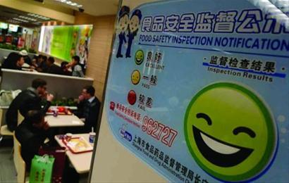 """根据市食药监局的统计,上海目前得""""笑脸""""的餐饮单位只占两成,得""""哭脸""""图片"""