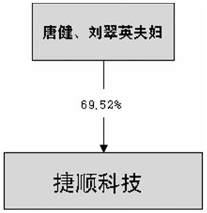 捷顺控制机接线图