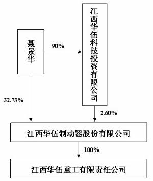 用户线接口电路方框图