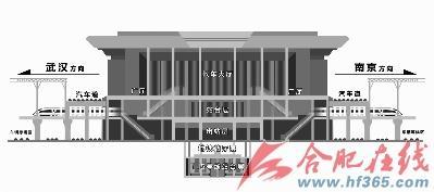 合肥高铁南站视频8月开建贾乃亮干李小璐站房图片