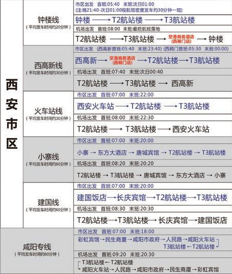 飞机登机时间表-站迁址 末班车时间大幅延后  华商网讯 12月27日,西安咸阳国际机场官