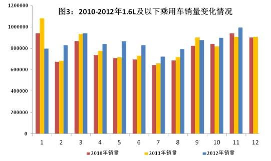 2019年11月经济形势_2019年1 3月份通信业经济运行情况分析