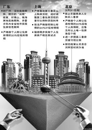 北京:禁止单身人士买二套房上海:严禁发放第三