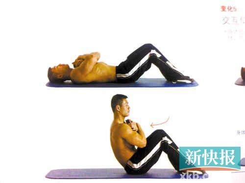 仰卧起坐是锻炼腹直肌——也就是6块腹肌——的重要